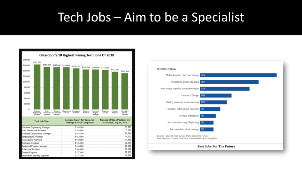 Tech Jobs – Aim to be a Specialist