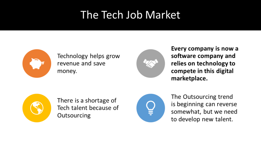 The Tech Job Market