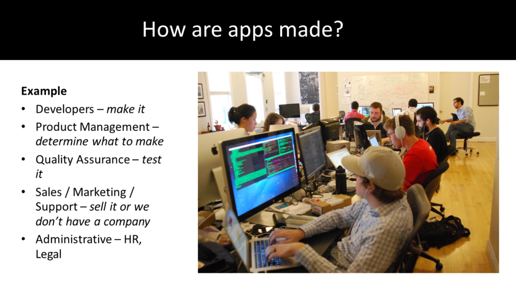 How are apps made?